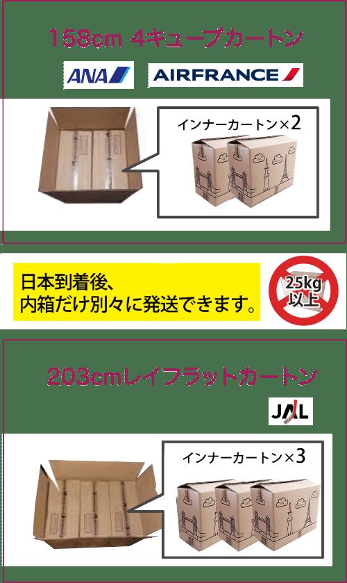 carton_158-203cm